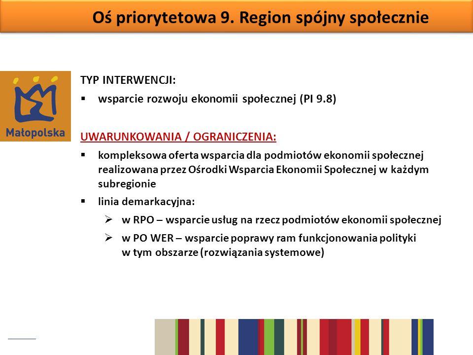 Oś priorytetowa 9. Region spójny społecznie TYP INTERWENCJI: wsparcie rozwoju ekonomii społecznej (PI 9.8) UWARUNKOWANIA / OGRANICZENIA: kompleksowa o