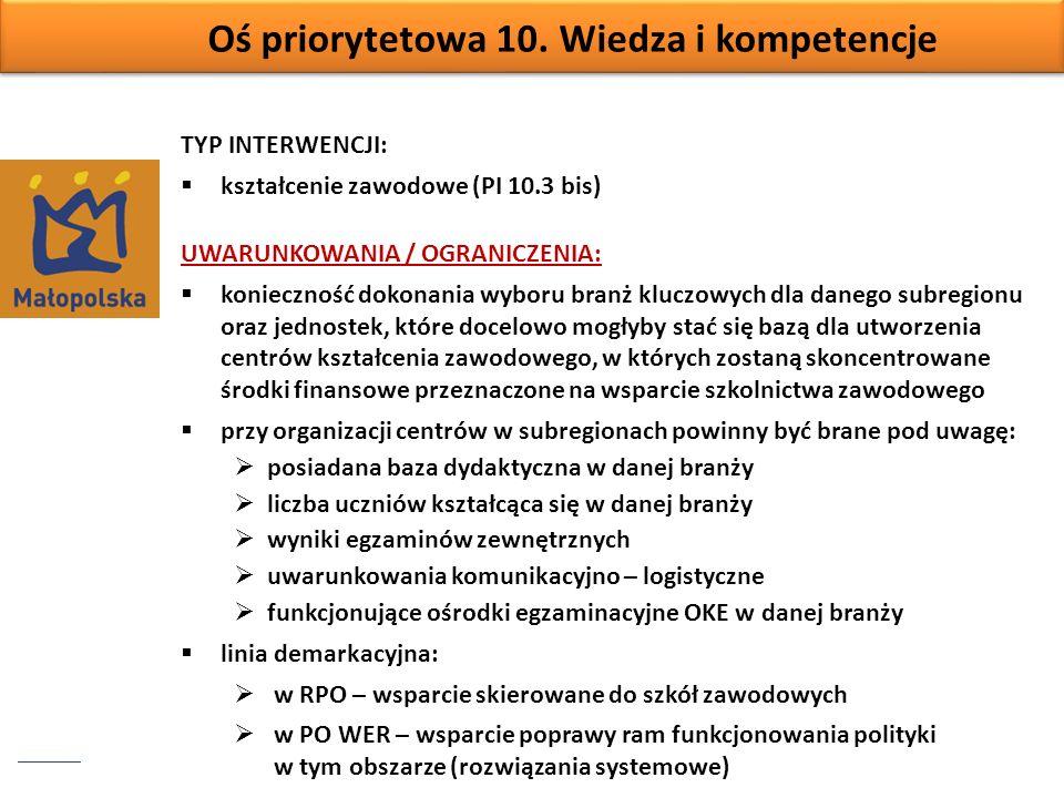 Oś priorytetowa 10. Wiedza i kompetencje TYP INTERWENCJI: kształcenie zawodowe (PI 10.3 bis) UWARUNKOWANIA / OGRANICZENIA: konieczność dokonania wybor