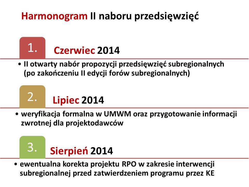 Harmonogram II naboru przedsięwzięć Czerwiec 2014 1. II otwarty nabór propozycji przedsięwzięć subregionalnych (po zakończeniu II edycji forów subregi