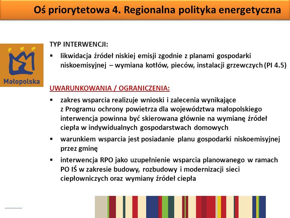 Oś priorytetowa 4. Regionalna polityka energetyczna TYP INTERWENCJI: likwidacja źródeł niskiej emisji zgodnie z planami gospodarki niskoemisyjnej – wy