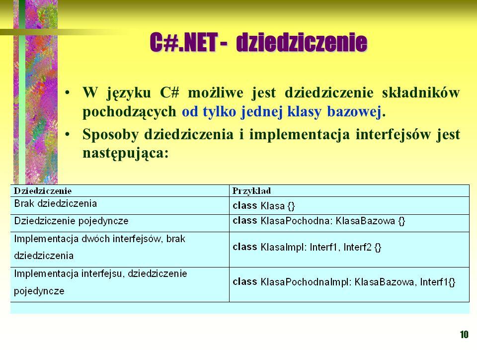 10 W języku C# możliwe jest dziedziczenie składników pochodzących od tylko jednej klasy bazowej. Sposoby dziedziczenia i implementacja interfejsów jes