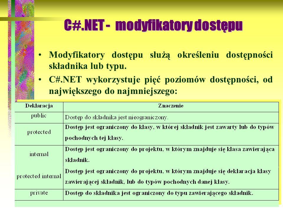 21 Modyfikatory dostępu służą określeniu dostępności składnika lub typu. C#.NET wykorzystuje pięć poziomów dostępności, od największego do najmniejsze