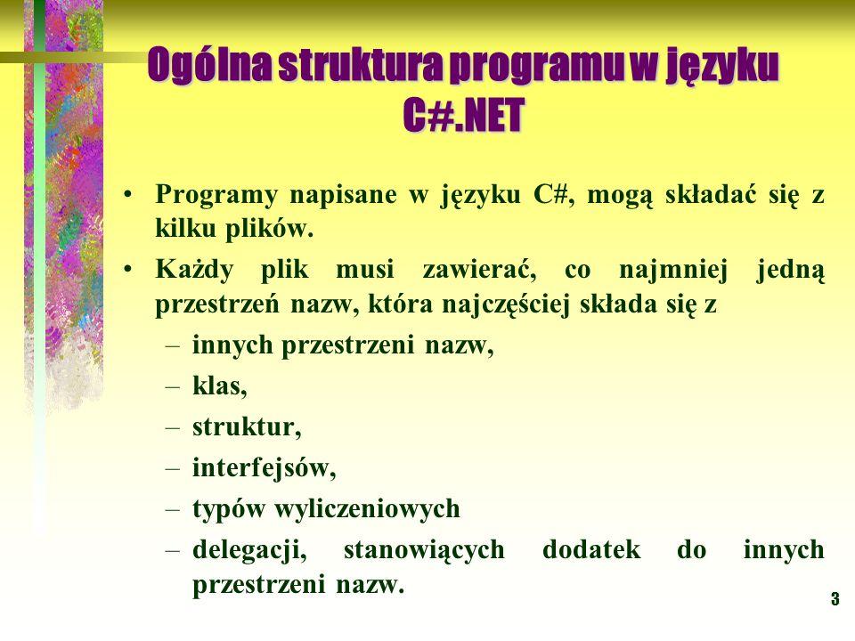 3 Programy napisane w języku C#, mogą składać się z kilku plików. Każdy plik musi zawierać, co najmniej jedną przestrzeń nazw, która najczęściej skład