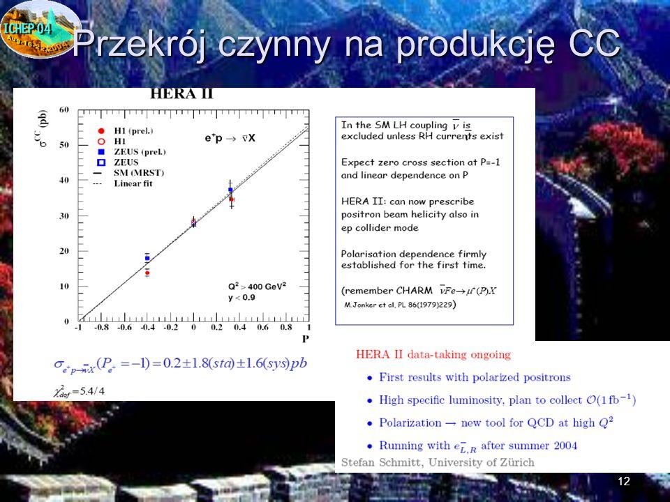 12 Przekrój czynny na produkcję CC