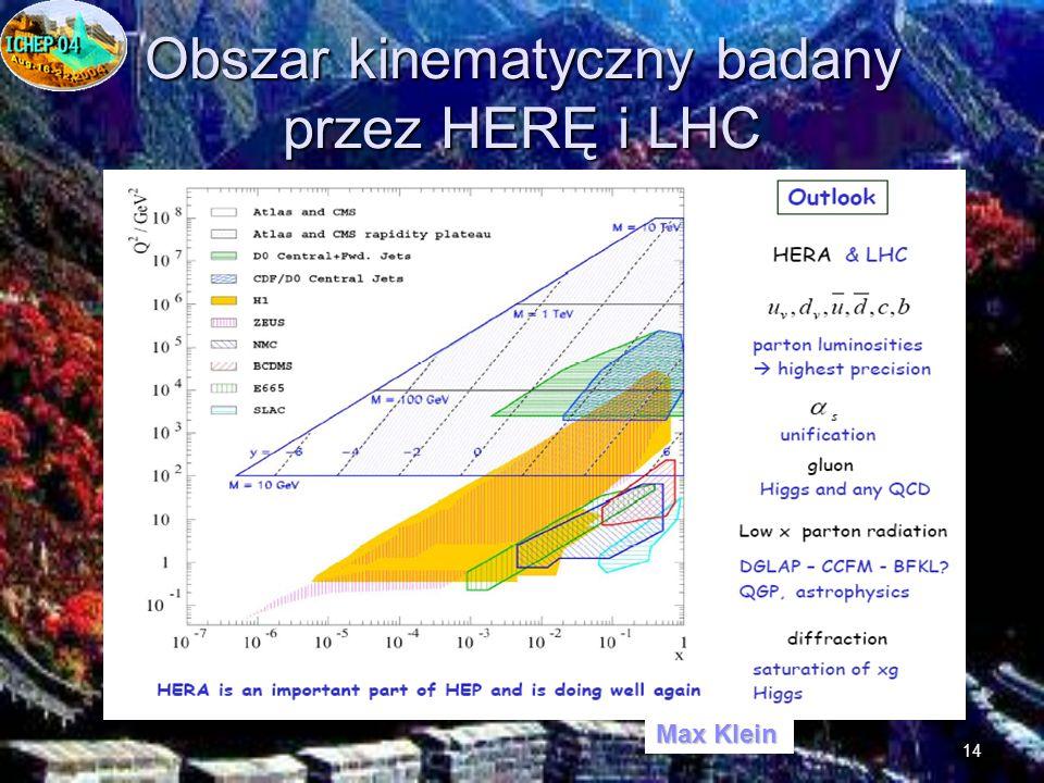 14 Obszar kinematyczny badany przez HERĘ i LHC Max Klein