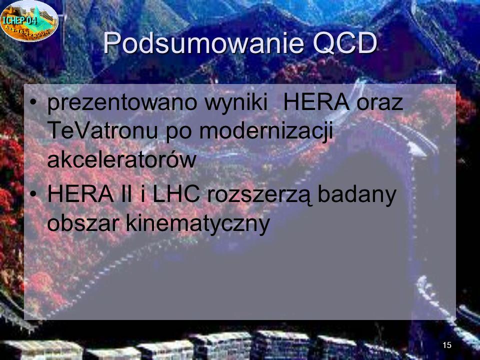 15 Podsumowanie QCD prezentowano wyniki HERA oraz TeVatronu po modernizacji akceleratorów HERA II i LHC rozszerzą badany obszar kinematyczny
