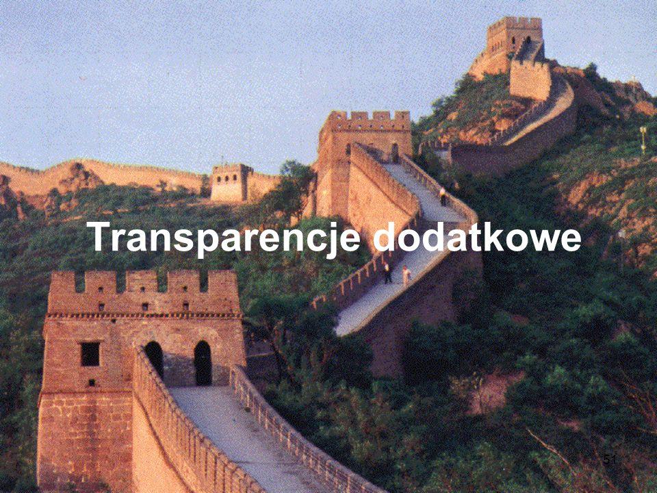 51 Transparencje dodatkowe