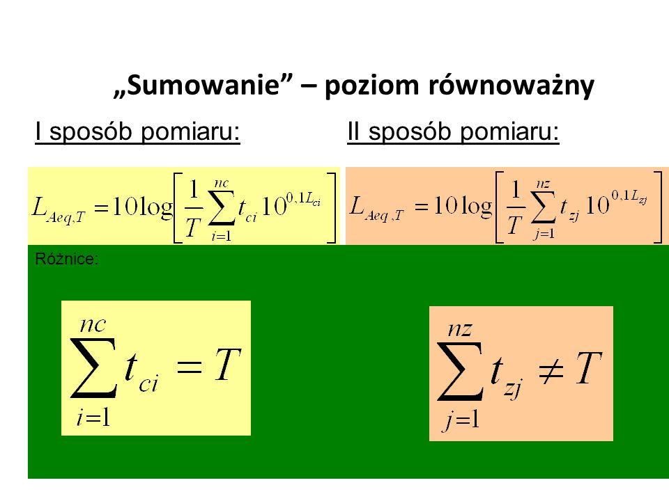 Sumowanie – poziom równoważny I sposób pomiaru:II sposób pomiaru: gdzie: nc –liczba różnych cykli pracy zakładu, nz –liczba różnych źródeł hałasu, t c