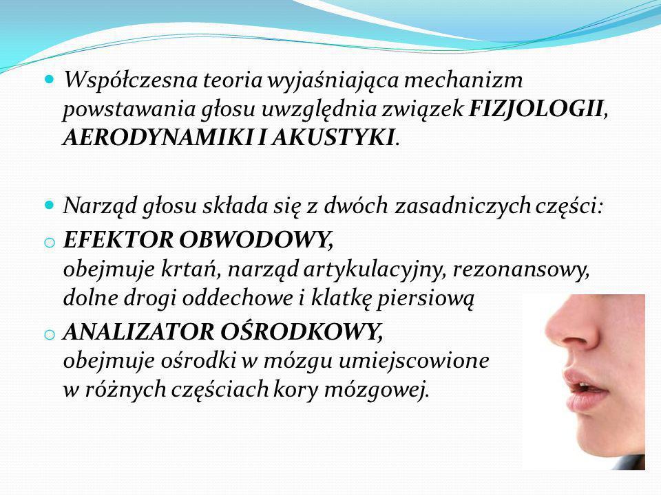 Afazja przewodzenia – mimo prawidłowych wypowiedzi i rozumienia mowy słyszanej pacjent nie może wykonać polecenia powtórzenia tego co słyszy i nie kontroluje własnej mowy Afazja móżdżkowa – objawy podobne są do afazji ruchowej, upośledzenie płynności słownej, zaburzenia interakcji móżdżkowo-mózgowej w sterowaniu mową Apraksja mowy- nieprawidłowa sekwencja głosek w wyrazach, brak prawidłowej intonacji i akcentowania