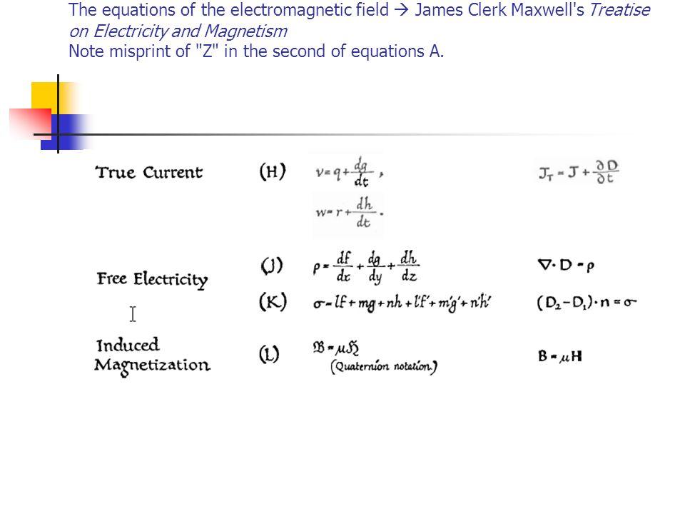 Maxwell s model of the electromagnetic fields, in On physical lines of force (1861) Sam Maxwell użył skomplikowanego modelu w jego artykule z 1861 – były tam obecne wiry i luźne kulki (coś jak łożyska kulkowe), ale później porzucił ją.