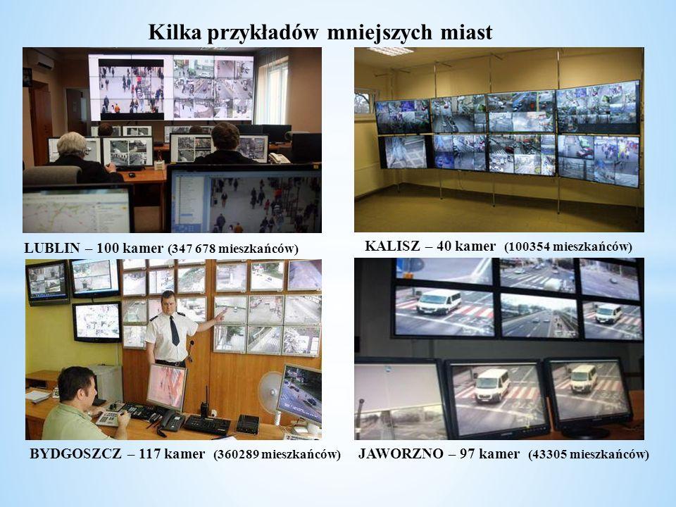 Kilka przykładów mniejszych miast LUBLIN – 100 kamer (347 678 mieszkańców) KALISZ – 40 kamer (100354 mieszkańców) BYDGOSZCZ – 117 kamer (360289 mieszk