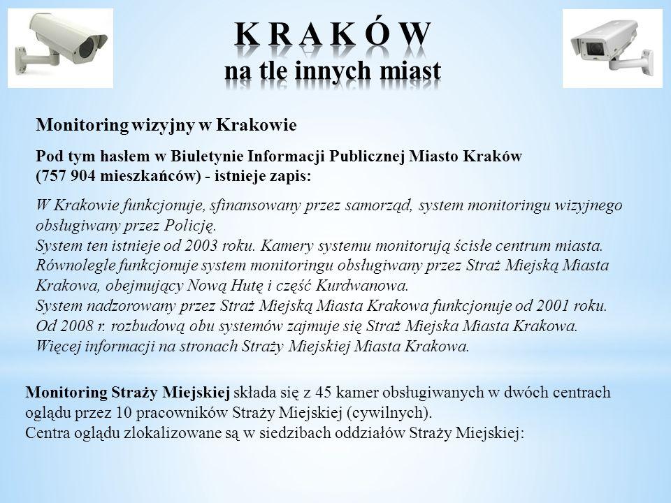Monitoring wizyjny w Krakowie Pod tym hasłem w Biuletynie Informacji Publicznej Miasto Kraków (757 904 mieszkańców) - istnieje zapis: W Krakowie funkc