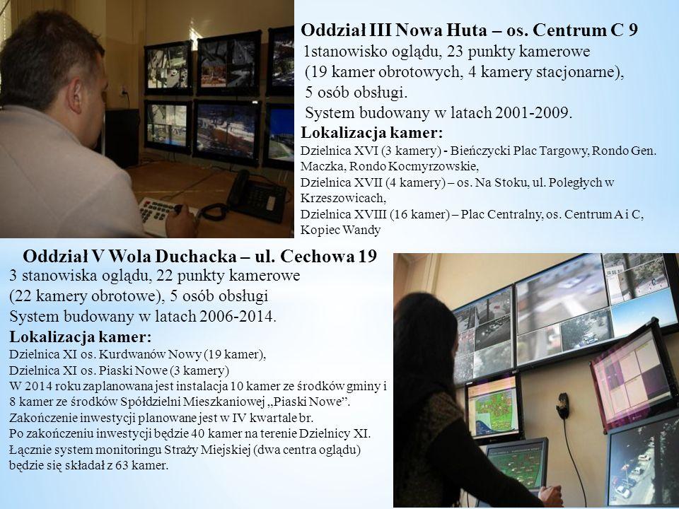 Oddział III Nowa Huta – os. Centrum C 9 1stanowisko oglądu, 23 punkty kamerowe (19 kamer obrotowych, 4 kamery stacjonarne), 5 osób obsługi. System bud