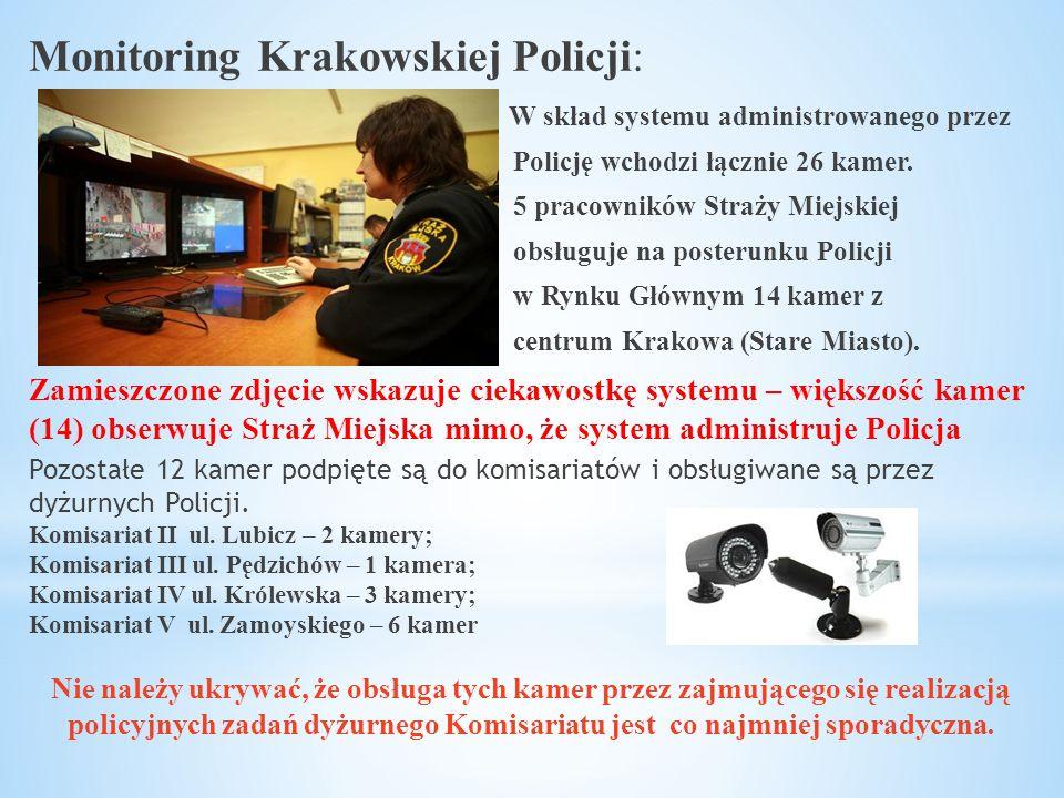 Monitoring Krakowskiej Policji: W skład systemu administrowanego przez Policję wchodzi łącznie 26 kamer. 5 pracowników Straży Miejskiej obsługuje na p