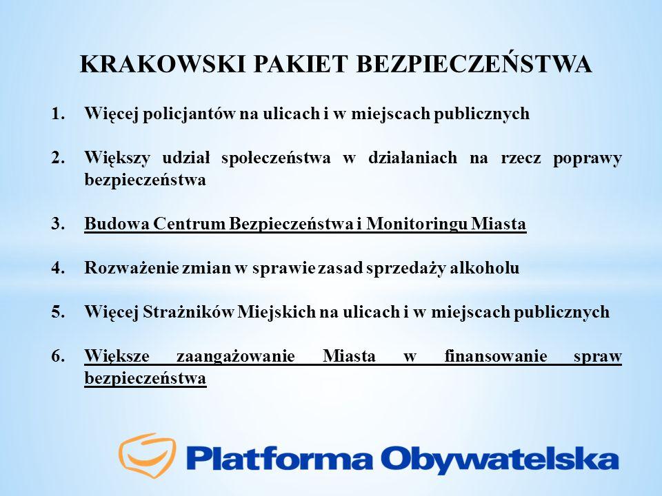 Analiza SWOT dla Krakowskiego Monitoringu Wizyjnego: Zalety/ mocne strony : + realna kontrola miejsc zagrożonych co pokazują dane z innych miast + większe poczucie bezpieczeństwa mieszkańców w miejscach monitorowanych + szybsza reakcja na niebezpieczeństwa i zagrożenie + wykorzystanie dla celów dowodowych Wady/strony słabe : - znaczne nakłady na inwestycje i eksploatację bieżącą, - konieczna nowa logistyka, w szczególności światłowody lub radio - nowe zatrudnienie, nowe obowiązki Szanse: + zwiększanie poczucia bezpieczeństwa mieszkańców + zmniejszanie przestępczości w rejonach objętych monitoringiem + stworzenie Centrum Bezpieczeństwa Miasta jako miejsca do zarządzania miejskim Bezpieczeństwem + wprowadzenie ustawą czytelnych zasad funkcjonowania monitoringu Zagrożenia : - brak widocznych zmian w poczuciu bezpieczeństwa - zbyt duże poczucie inwigilacji - niemożność powołania Centrum Bezpieczeństwa Miasta - społeczna reakcja obojętności na zagrożenia - Wykorzystywanie dla drugoplanowych działań ( vide Raport NIK )