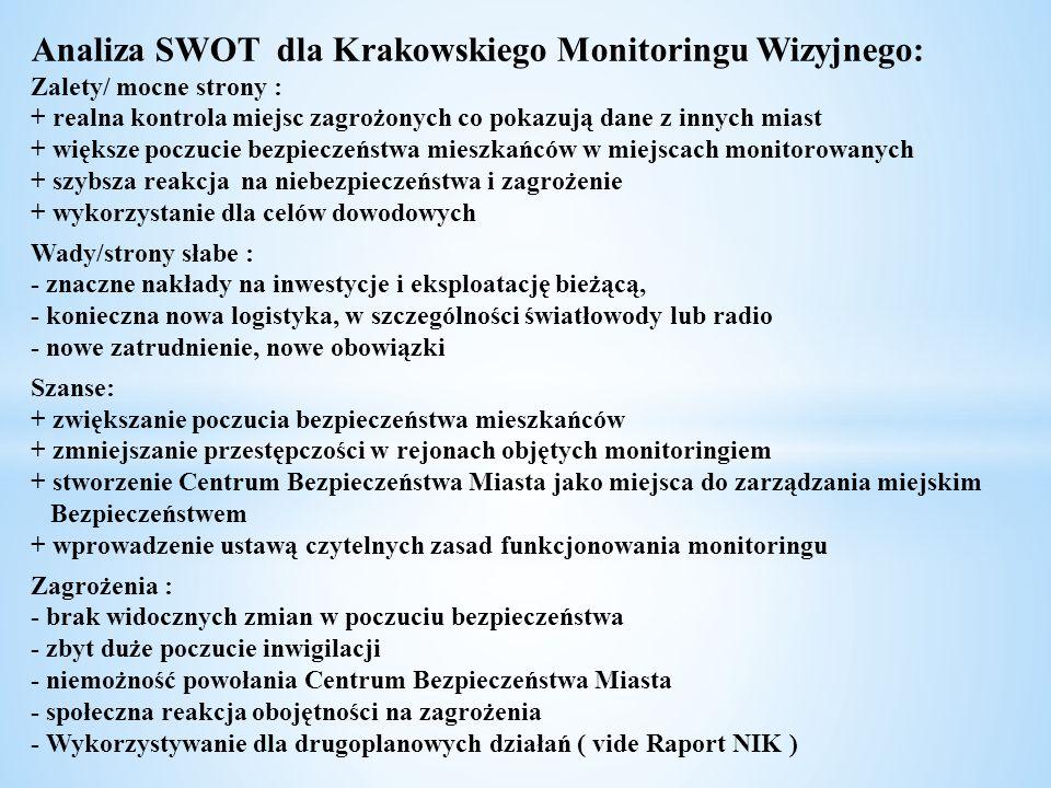 Analiza SWOT dla Krakowskiego Monitoringu Wizyjnego: Zalety/ mocne strony : + realna kontrola miejsc zagrożonych co pokazują dane z innych miast + wię