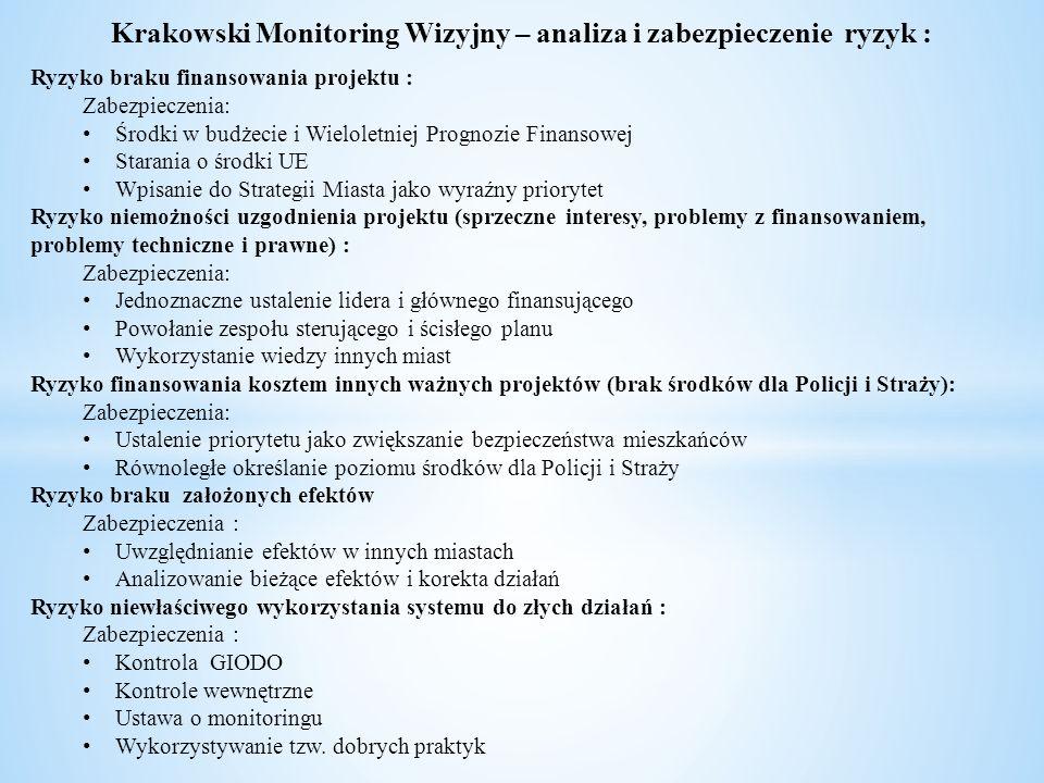 Krakowski Monitoring Wizyjny – analiza i zabezpieczenie ryzyk : Ryzyko braku finansowania projektu : Zabezpieczenia: Środki w budżecie i Wieloletniej