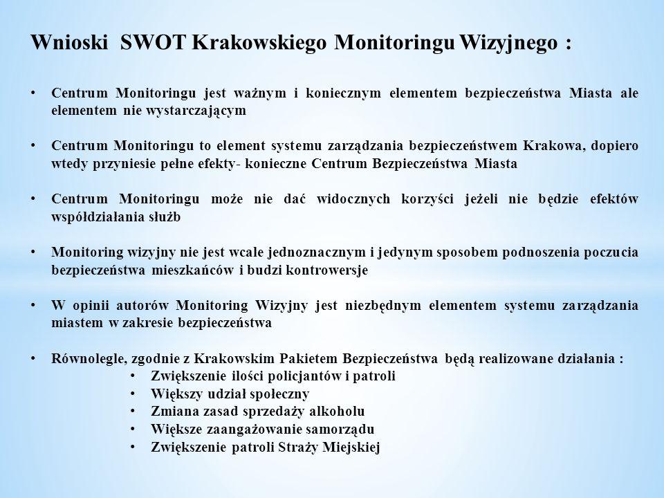 Wnioski SWOT Krakowskiego Monitoringu Wizyjnego : Centrum Monitoringu jest ważnym i koniecznym elementem bezpieczeństwa Miasta ale elementem nie wysta
