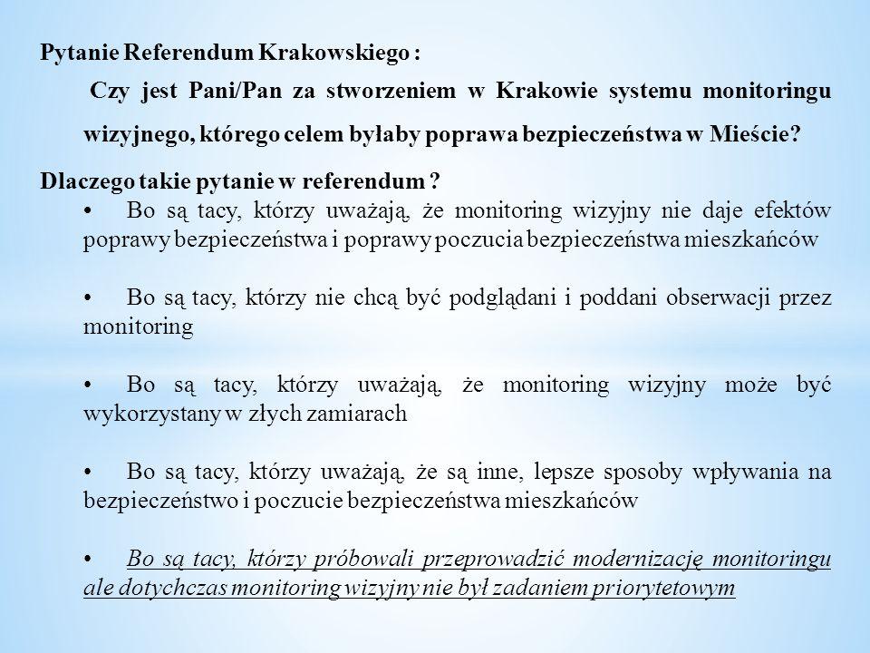 Pytanie Referendum Krakowskiego : Czy jest Pani/Pan za stworzeniem w Krakowie systemu monitoringu wizyjnego, którego celem byłaby poprawa bezpieczeńst