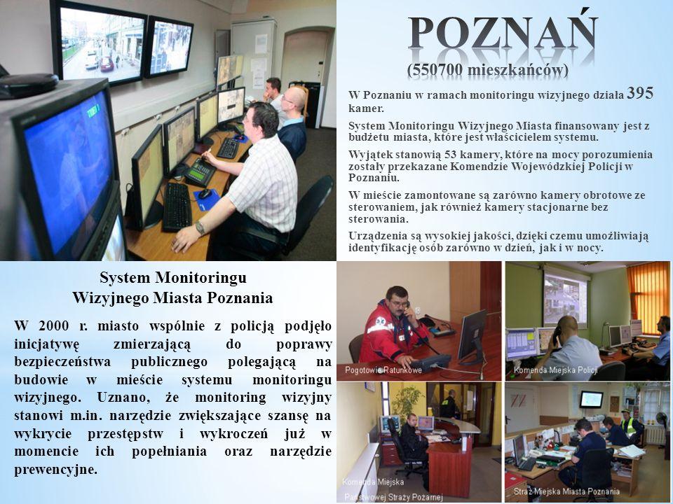 W Poznaniu w ramach monitoringu wizyjnego działa 395 kamer. System Monitoringu Wizyjnego Miasta finansowany jest z budżetu miasta, które jest właścici