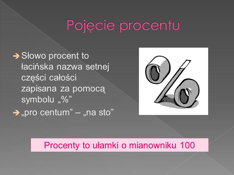 Słowo procent to łacińska nazwa setnej części całości zapisana za pomocą symbolu % pro centum – na sto Procenty to ułamki o mianowniku 100