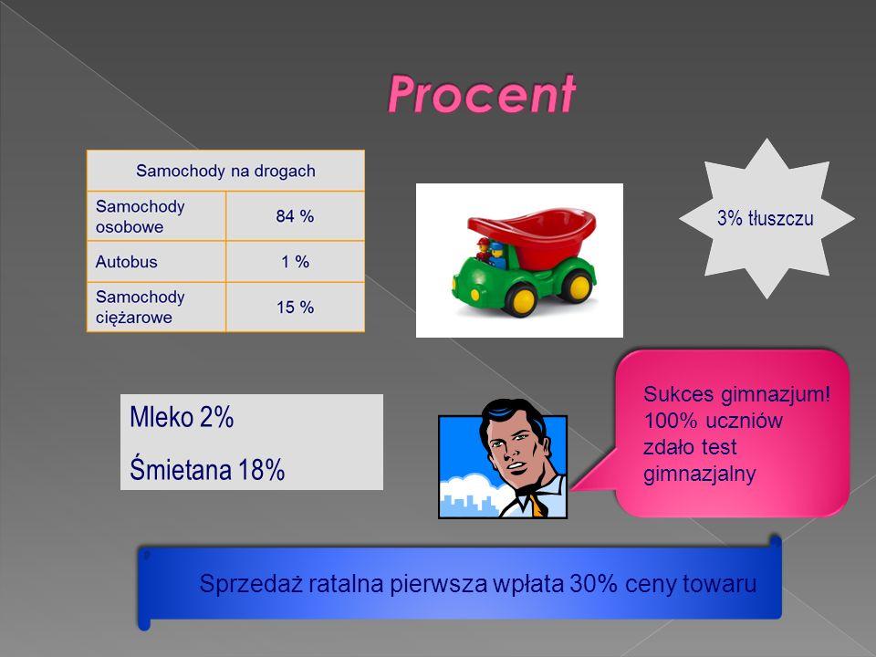 3% tłuszczu Sukces gimnazjum.
