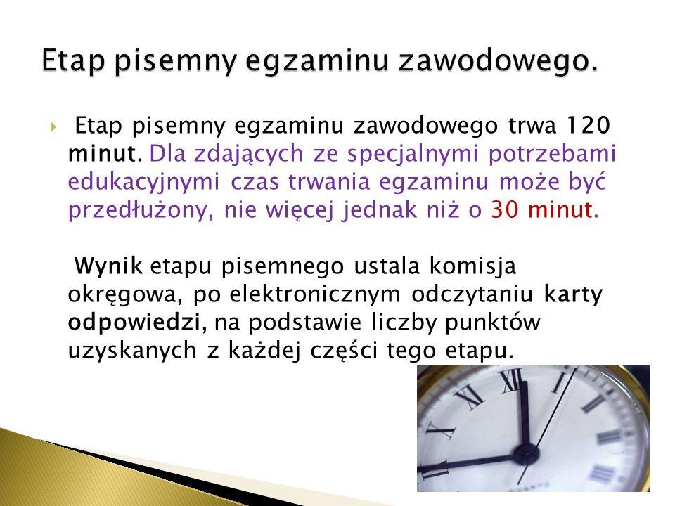Etap pisemny egzaminu zawodowego trwa 120 minut.