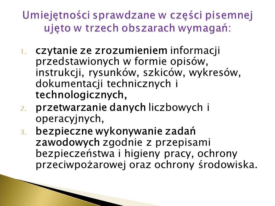1. czytanie ze zrozumieniem informacji przedstawionych w formie opisów, instrukcji, rysunków, szkiców, wykresów, dokumentacji technicznych i technolog