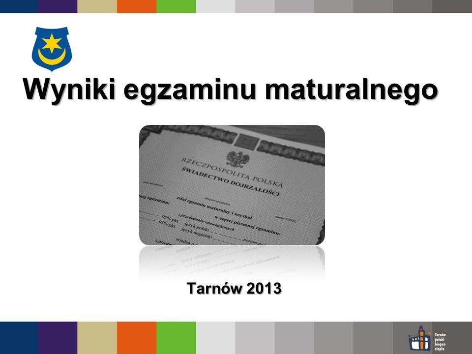 Wyniki egzaminu maturalnego Tarnów 2013