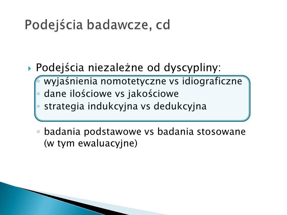 Podejścia niezależne od dyscypliny: wyjaśnienia nomotetyczne vs idiograficzne dane ilościowe vs jakościowe strategia indukcyjna vs dedukcyjna badania