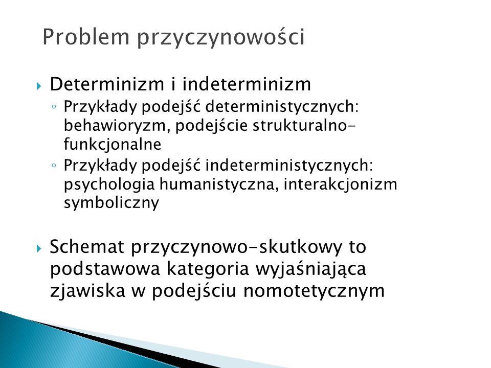 Determinizm i indeterminizm Przykłady podejść deterministycznych: behawioryzm, podejście strukturalno- funkcjonalne Przykłady podejść indeterministycz