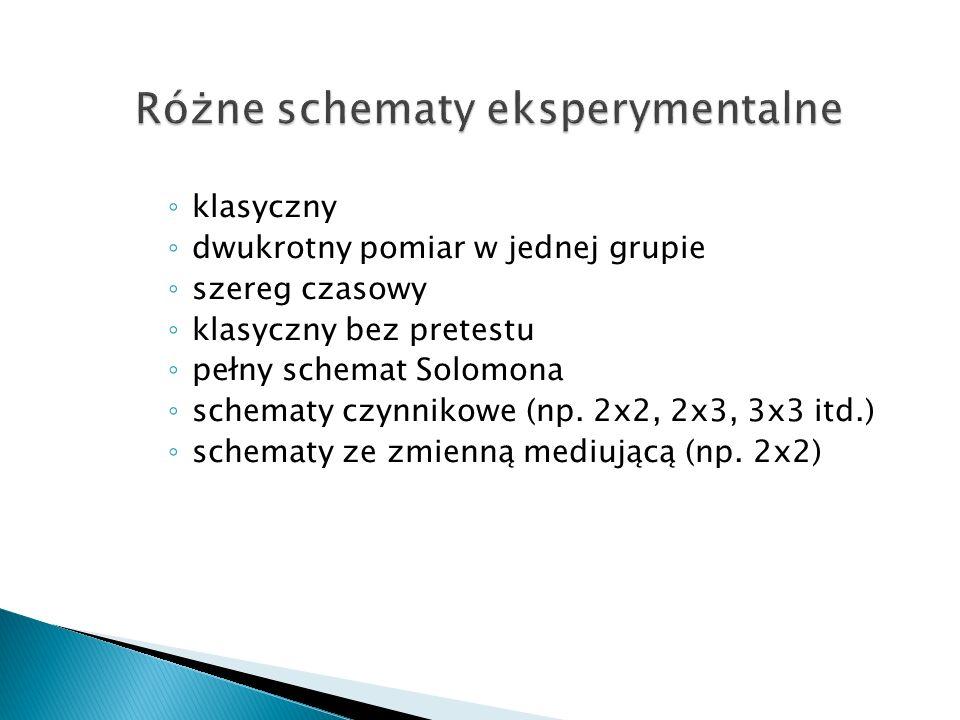 Różne schematy eksperymentalne klasyczny dwukrotny pomiar w jednej grupie szereg czasowy klasyczny bez pretestu pełny schemat Solomona schematy czynni