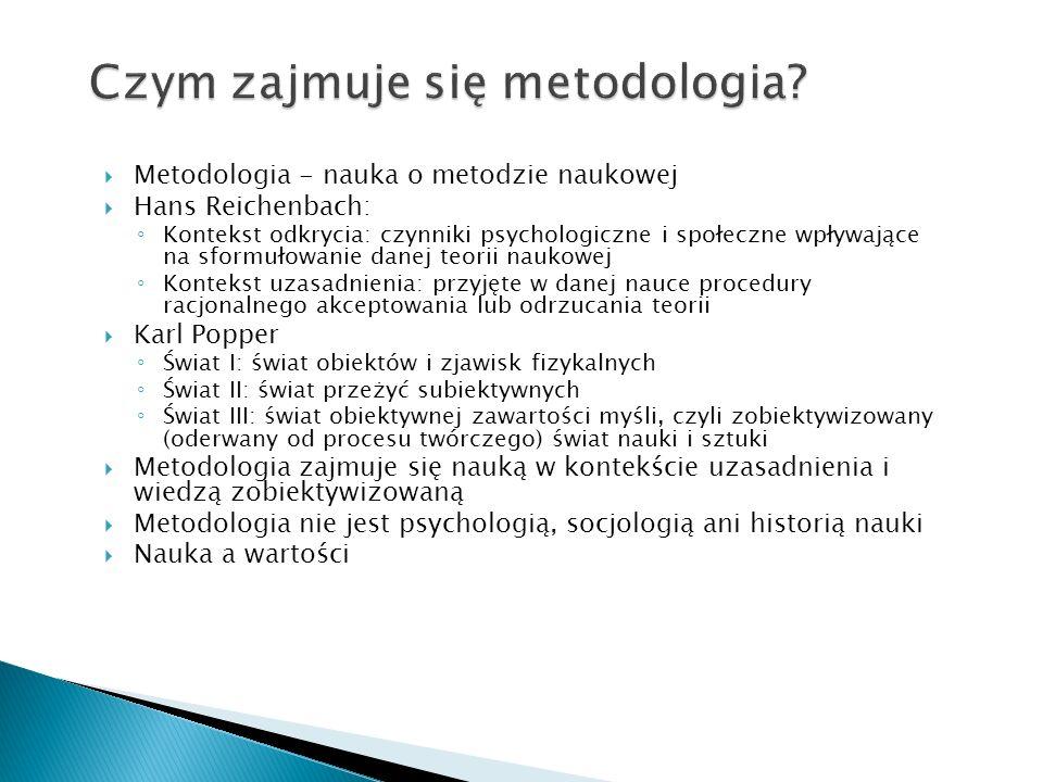 Metodologia - nauka o metodzie naukowej Hans Reichenbach: Kontekst odkrycia: czynniki psychologiczne i społeczne wpływające na sformułowanie danej teo