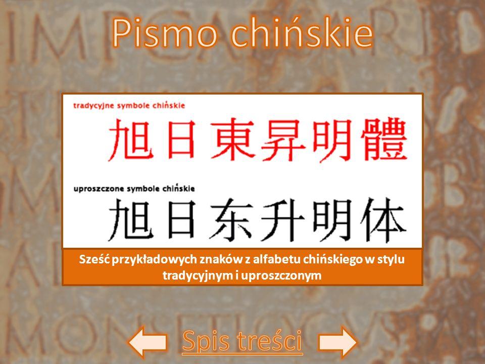 Sześć przykładowych znaków z alfabetu chińskiego w stylu tradycyjnym i uproszczonym