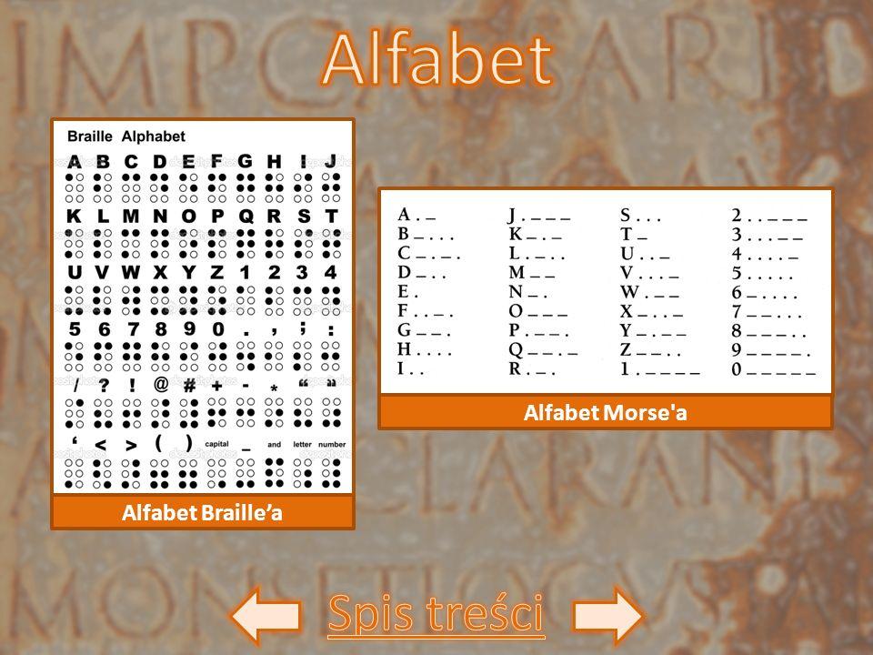 Alfabet Braillea Alfabet Morse'a