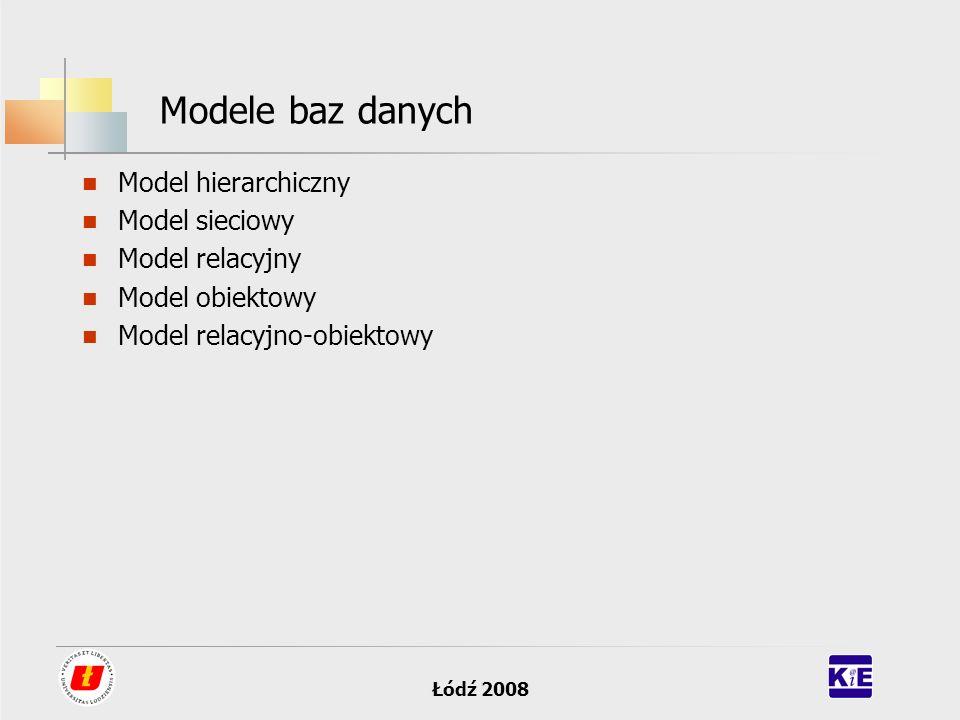 Łódź 2008 Podstawy baz danych – porównanie modeli baz danych ODBMS – obiektowy model danych: Zalety: złożone obiekty typy danych definiowane przez użytkownika tożsamość obiektów (identyfikator), trwałość hermetyzacja, hierarchia, dziedziczenie rozszerzalność zgodność we wszystkich fazach życia bazy i danych metody i funkcje przechowywane wraz z danymi nowe możliwości (wers jonowanie, rejestracja zmian, powiadamianie...) możliwość nowych zastosowań mniejszym kosztem (bazy mulitmedialne, przestrzenne, bazy aktywne...) porównywalna wydajność (i wciąż rośnie)