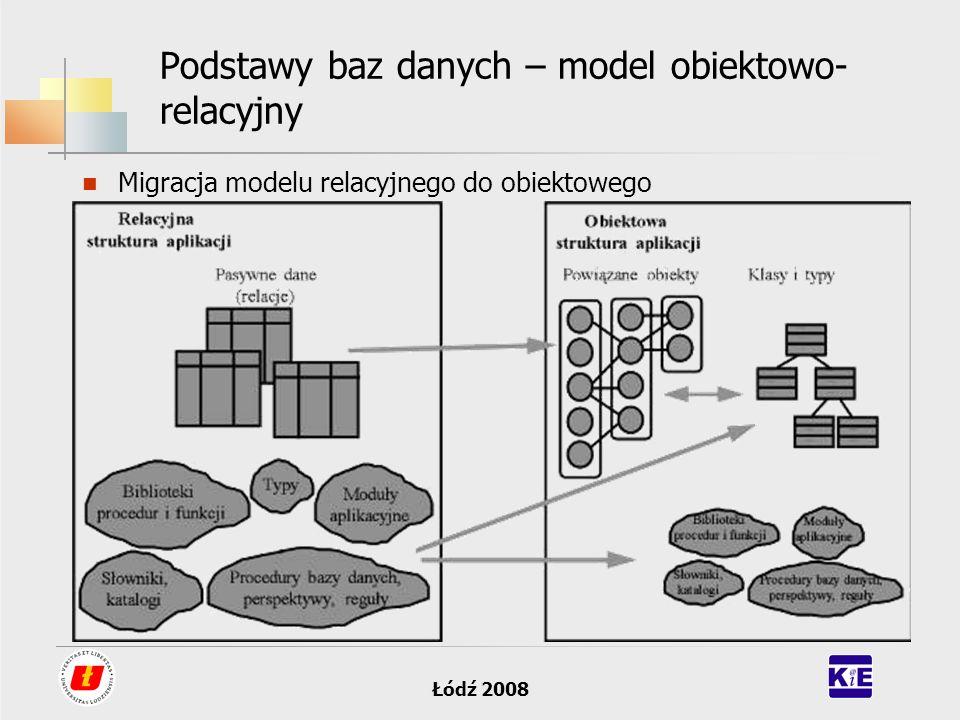 Łódź 2008 Podstawy baz danych – model obiektowo- relacyjny Migracja modelu relacyjnego do obiektowego