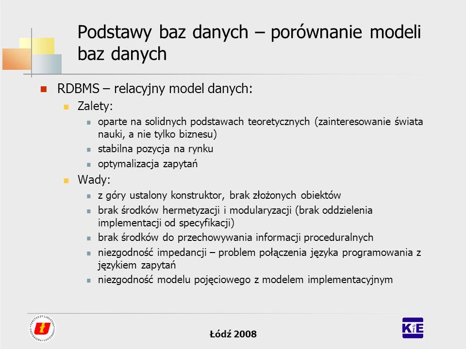 Łódź 2008 Podstawy baz danych – porównanie modeli baz danych RDBMS – relacyjny model danych: Zalety: oparte na solidnych podstawach teoretycznych (zai