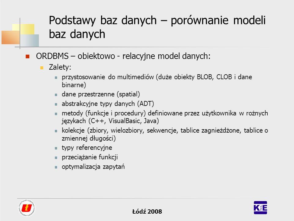 Łódź 2008 Podstawy baz danych – porównanie modeli baz danych ORDBMS – obiektowo - relacyjne model danych: Zalety: przystosowanie do multimediów (duże