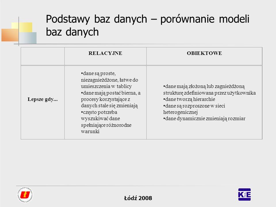 Łódź 2008 Podstawy baz danych – porównanie modeli baz danych RELACYJNEOBIEKTOWE Lepsze gdy... dane są proste, niezagnieżdżone, łatwe do umieszczenia w