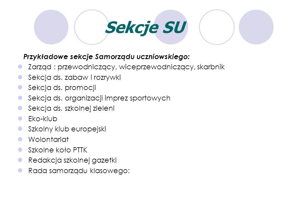 Sekcje SU Przykładowe sekcje Samorządu uczniowskiego: Zarząd : przewodniczący, wiceprzewodniczący, skarbnik Sekcja ds. zabaw i rozrywki Sekcja ds. pro