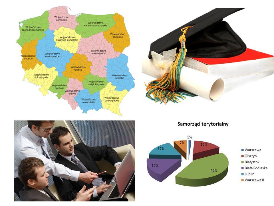 Samorząd uczniowski Jeden z organów szkoły (pozostałymi organami są: dyrektor, rada pedagogiczna i rada szkoły).