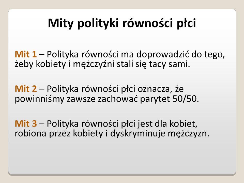 Mity polityki równości płci Mit 1 – Polityka równości ma doprowadzić do tego, żeby kobiety i mężczyźni stali się tacy sami. Mit 2 – Polityka równości