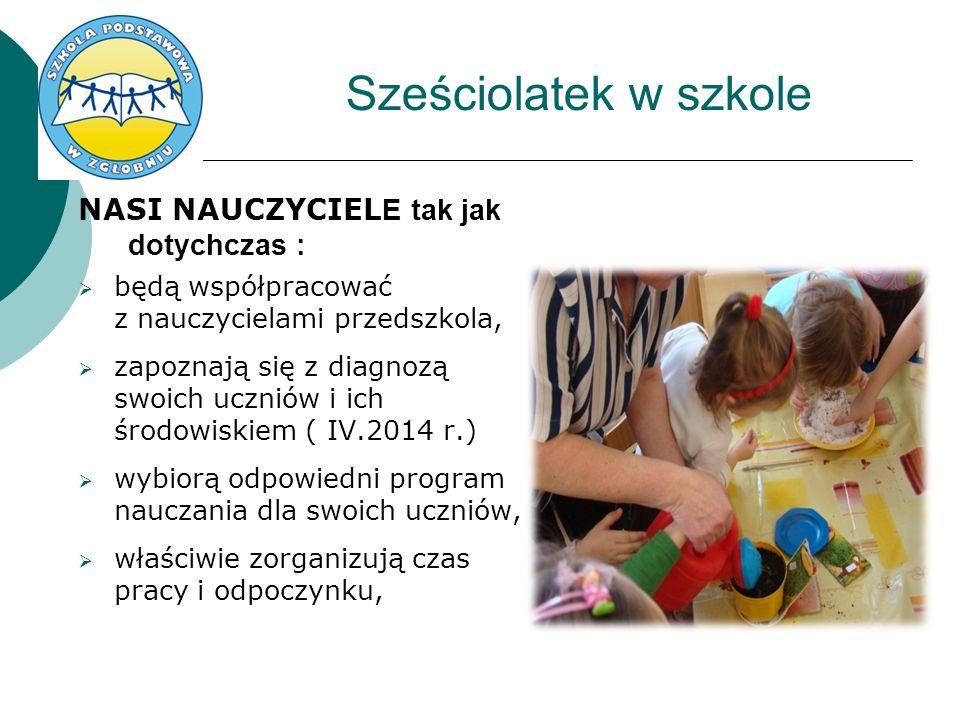 Sześciolatek w szkole NASI NAUCZYCIEL E tak jak dotychczas : będą współpracować z nauczycielami przedszkola, zapoznają się z diagnozą swoich uczniów i ich środowiskiem ( IV.2014 r.) wybiorą odpowiedni program nauczania dla swoich uczniów, właściwie zorganizują czas pracy i odpoczynku,