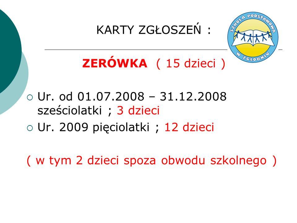 KARTY ZGŁOSZEŃ : ZERÓWKA ( 15 dzieci ) Ur.od 01.07.2008 – 31.12.2008 sześciolatki ; 3 dzieci Ur.