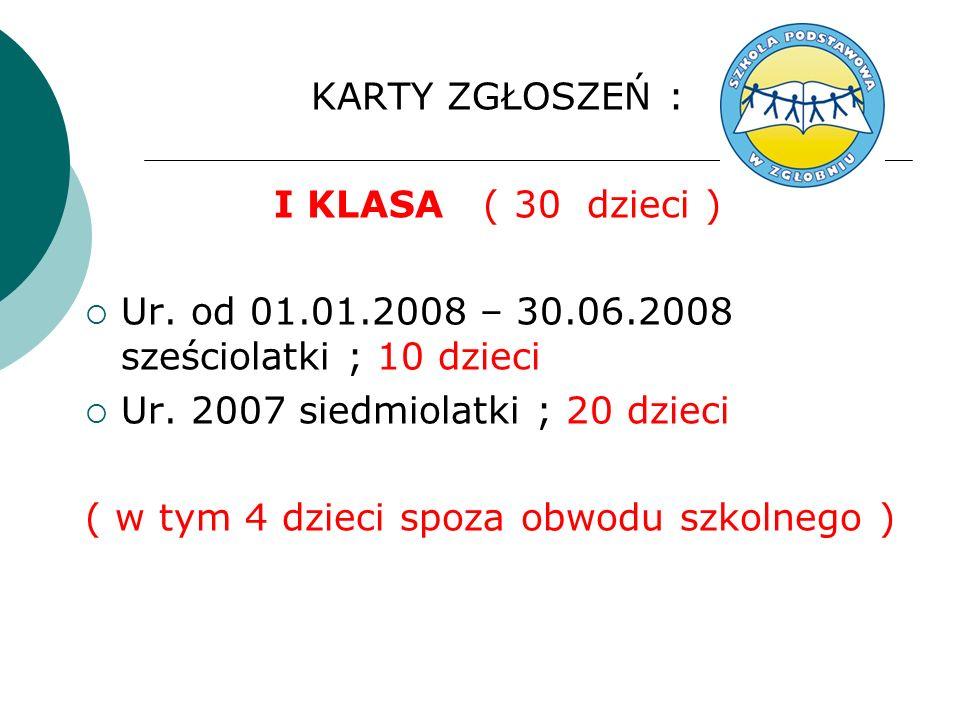 KARTY ZGŁOSZEŃ : I KLASA ( 30 dzieci ) Ur.od 01.01.2008 – 30.06.2008 sześciolatki ; 10 dzieci Ur.