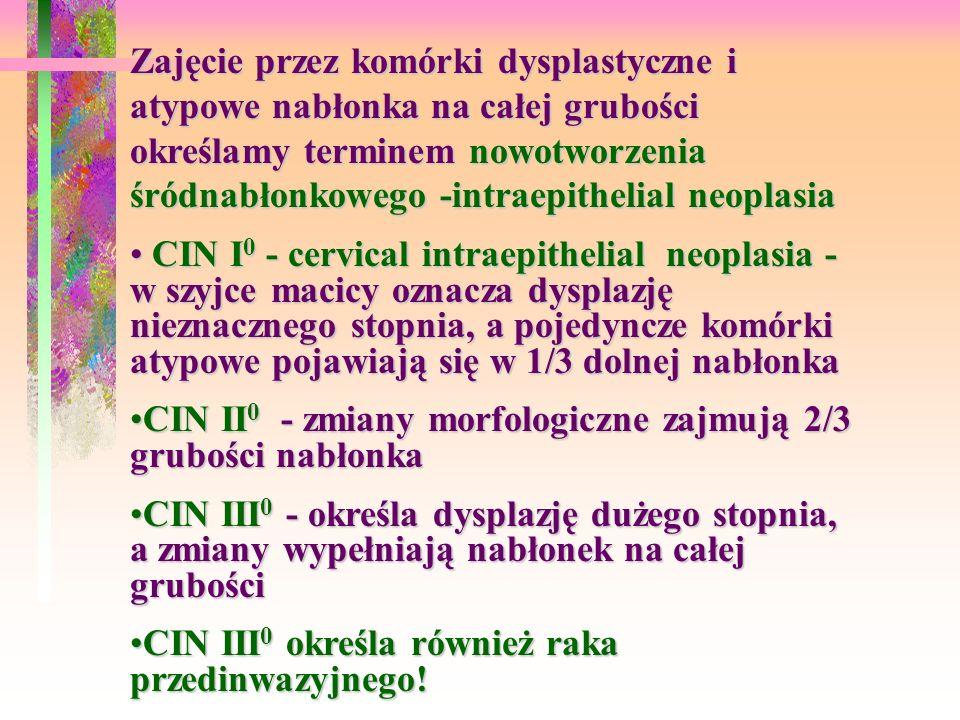 Określenia dysplazji w innych narządach: VIN - vulvar intraepithelial neoplasiaVIN - vulvar intraepithelial neoplasia VaIN - vaginal intraepithelial neoplasiaVaIN - vaginal intraepithelial neoplasia PIN - prostatic intraepithelial neoplasiaPIN - prostatic intraepithelial neoplasia Międzynarodowe Towarzystwo Patologów i Ginekologów do CIN III 0 zalicza: erytroplazję Queyerata erytroplazję Queyerata dysplazję przerostową z atypią dysplazję przerostową z atypią chorobę Pageta chorobę Pageta