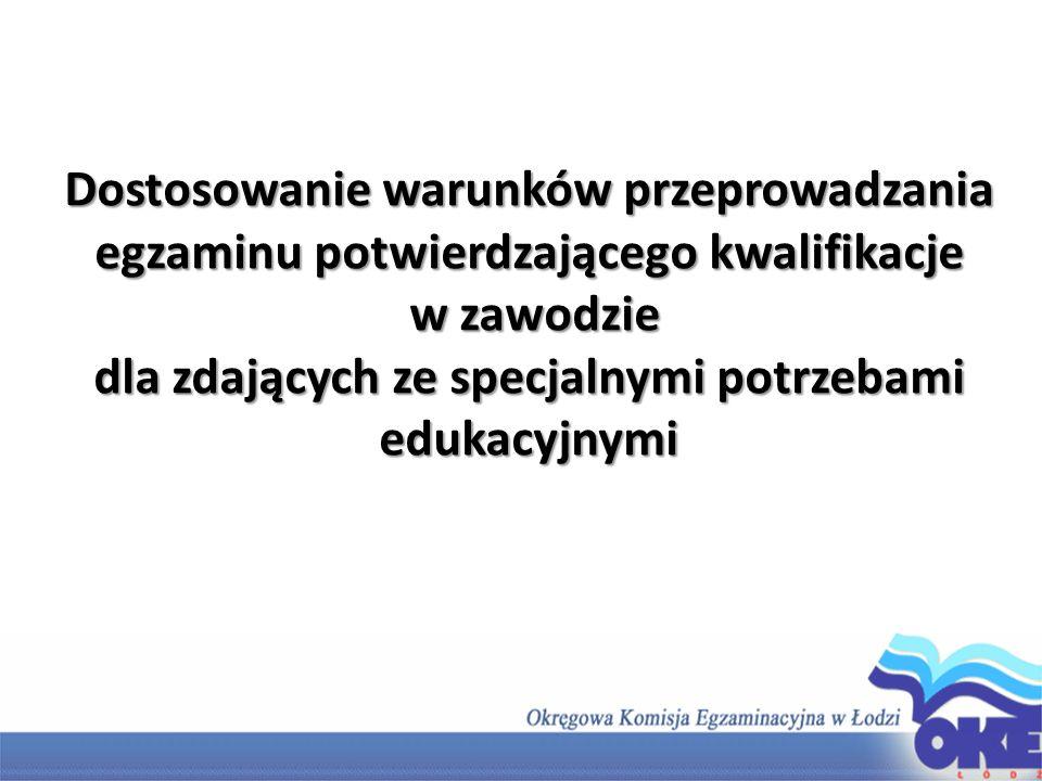 Dostosowanie warunków przeprowadzania egzaminu potwierdzającego kwalifikacje w zawodzie dla zdających ze specjalnymi potrzebami edukacyjnymi