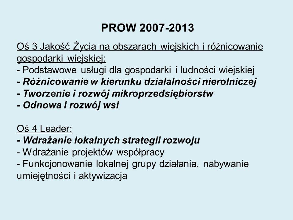 PROW 2007-2013 Oś 3 Jakość Życia na obszarach wiejskich i różnicowanie gospodarki wiejskiej: - Podstawowe usługi dla gospodarki i ludności wiejskiej - Różnicowanie w kierunku działalności nierolniczej - Tworzenie i rozwój mikroprzedsiębiorstw - Odnowa i rozwój wsi Oś 4 Leader: - Wdrażanie lokalnych strategii rozwoju - Wdrażanie projektów współpracy - Funkcjonowanie lokalnej grupy działania, nabywanie umiejętności i aktywizacja
