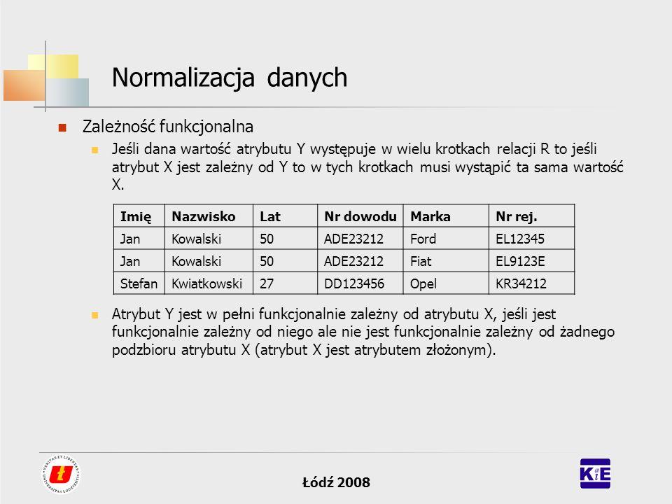 Łódź 2008 Normalizacja danych Zależność funkcjonalna Jeśli dana wartość atrybutu Y występuje w wielu krotkach relacji R to jeśli atrybut X jest zależn